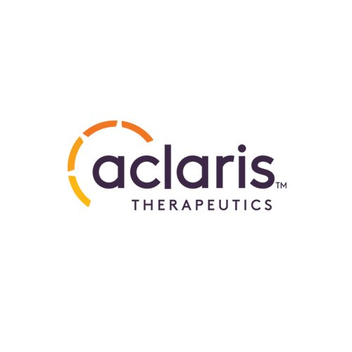 Aclaris Therapeutics, Inc.